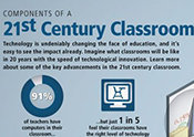 Thumbnail of 21st Century infographic