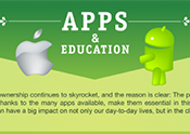Thumbnail of Apps and Education infographic
