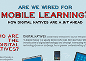 Thumbnail of Wired for Mobile Learning infographic